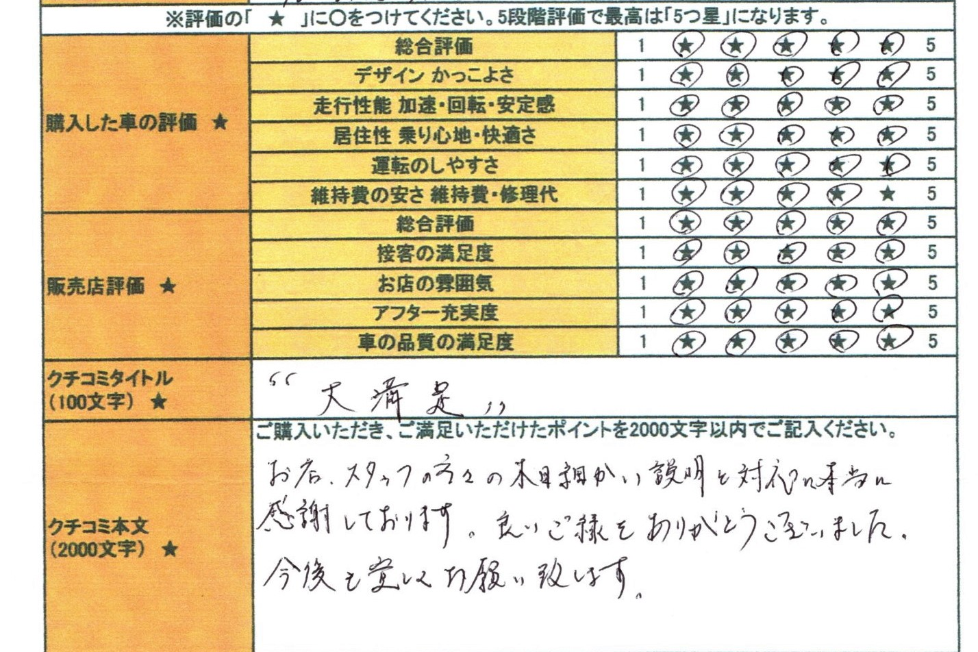 2014年式 メルセデス・ベンツ C200 アヴァンギャルド をご購入の東京都・S様よりクチコミ・ご感想を頂きました。